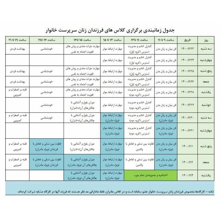 دوره های آموزشی «مادر و فرزند» ویژه زنان سرپرست خانوار
